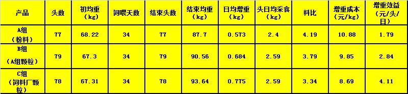 上海优久生物科技有限公司